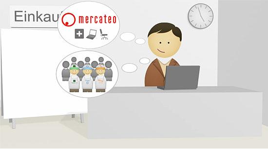 Video Einkäufer international